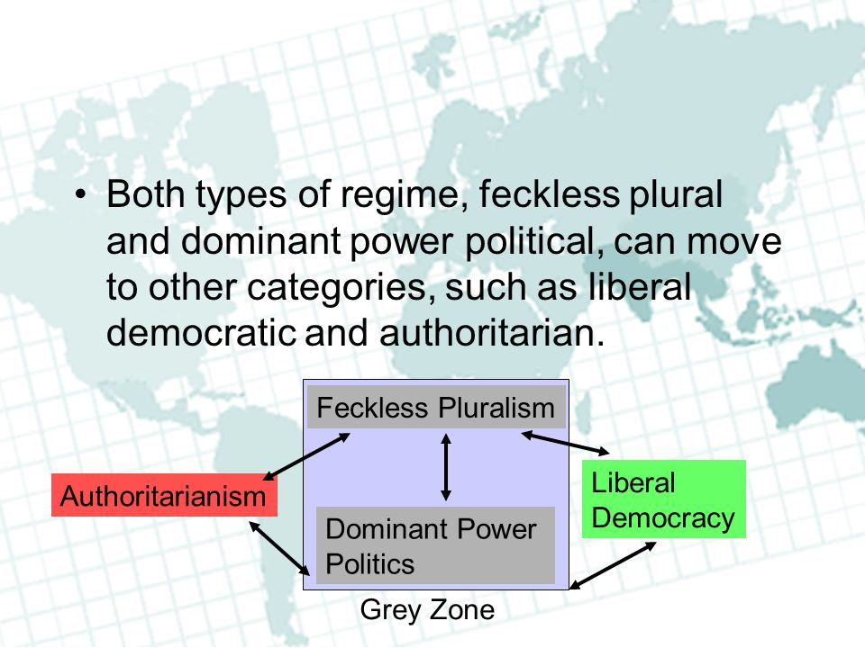 Both types of regime, feckless plural and dominant power political, can move to other categories, such as liberal democratic and authoritarian.
