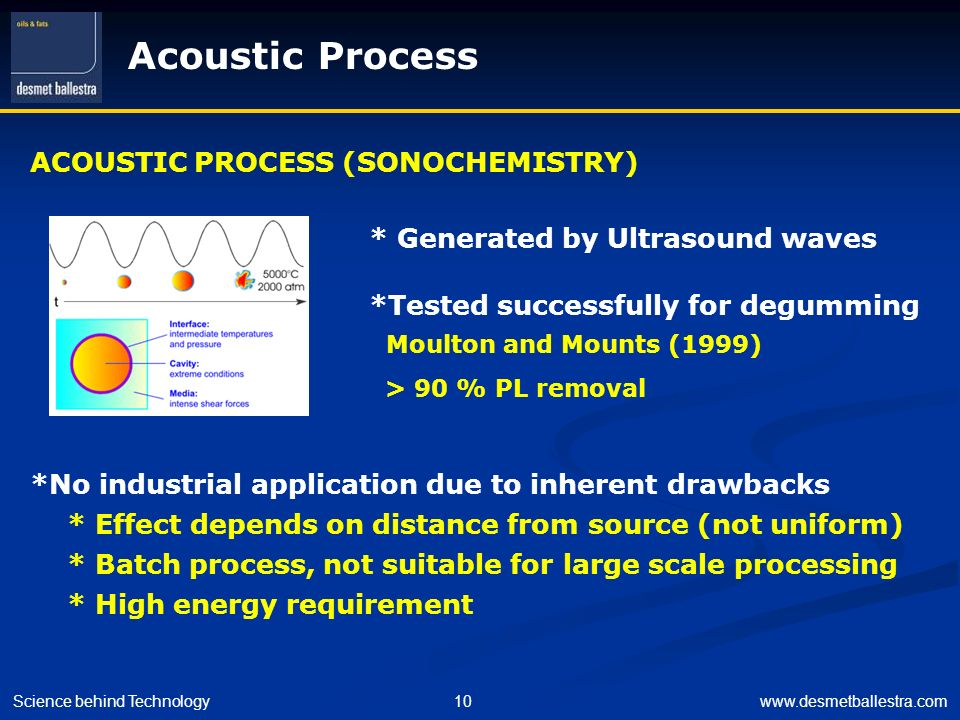 Science behind Technology10www.desmetballestra.com Acoustic Process ACOUSTIC PROCESS (SONOCHEMISTRY) *No industrial application due to inherent drawba