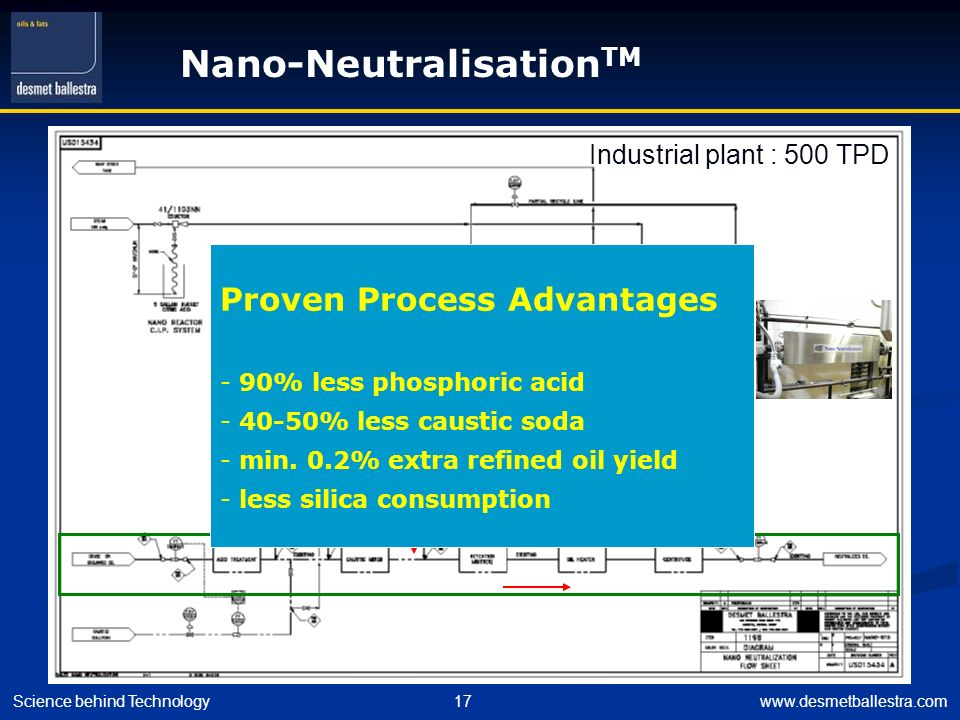 Science behind Technology Nano-Neutralisation TM www.desmetballestra.com17 Industrial plant : 500 TPD Proven Process Advantages - 90% less phosphoric