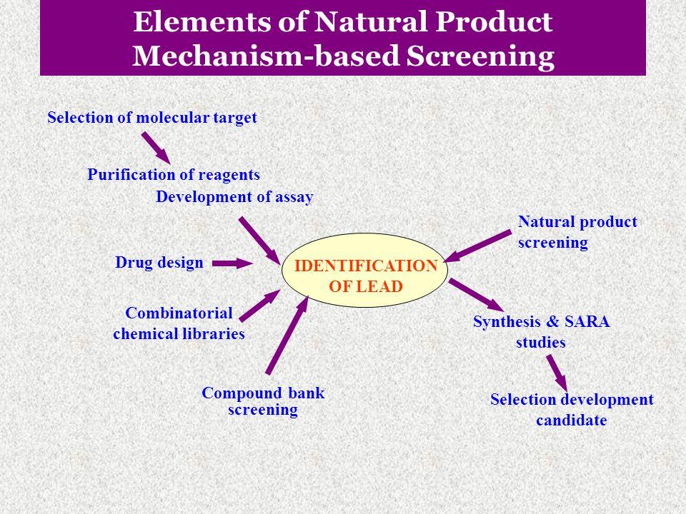 Bioprospecting: Major Areas Biodiversity & IPR/TK Sustainable use Benefit sharing Bioinformatics IPR Biotechnology Information technology Herbal techn