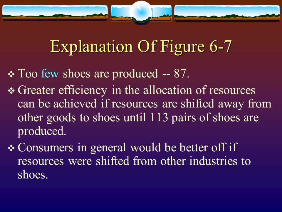 Explanation Of Figure 6-7 Too few shoes are produced -- 87. Greater efficiency in the allocation of resources can be achieved if resources are shifted