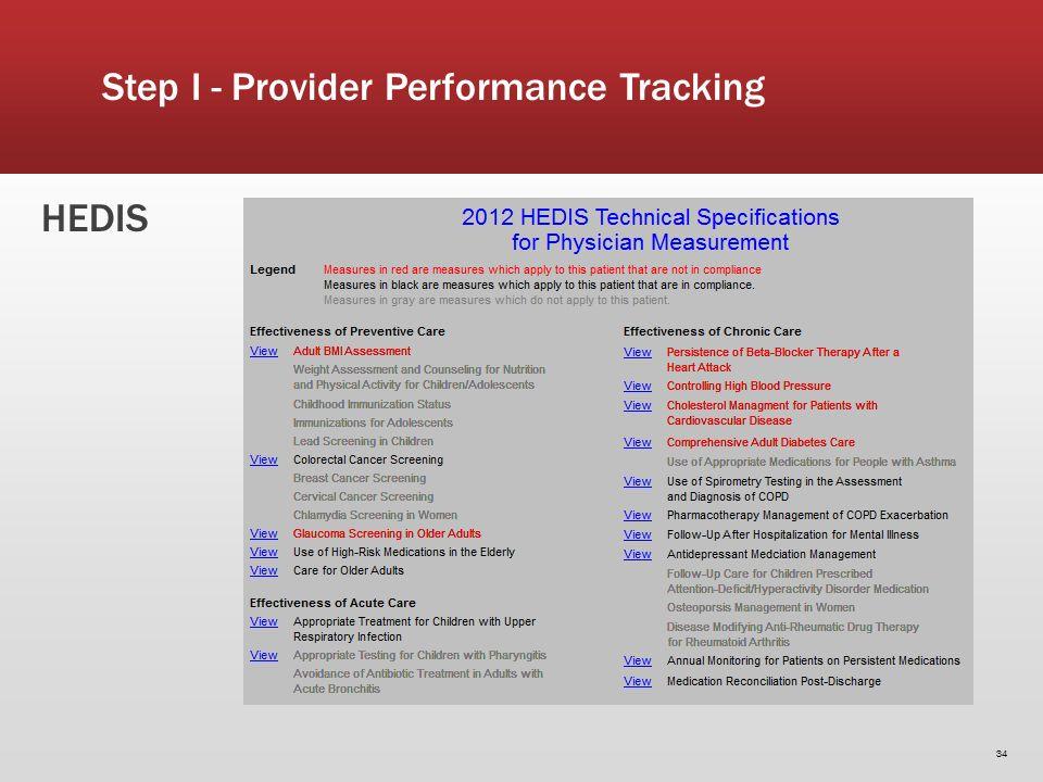 HEDIS 34 Step I - Provider Performance Tracking