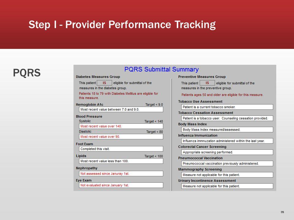 PQRS 35 Step I - Provider Performance Tracking