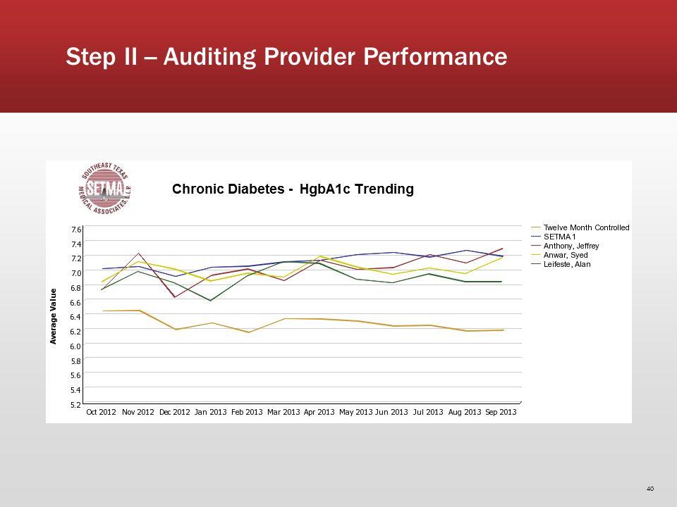 40 Step II -- Auditing Provider Performance