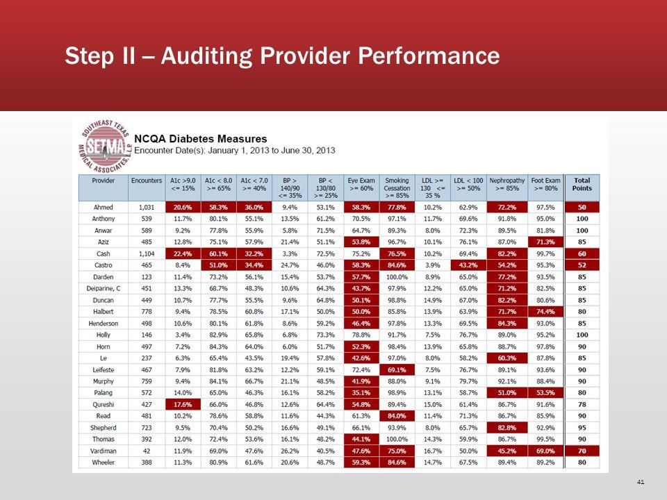 41 Step II -- Auditing Provider Performance
