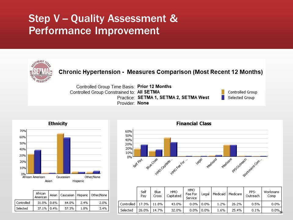 51 Step V -- Quality Assessment & Performance Improvement