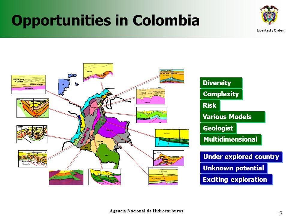 13 Libertad y Orden Agencia Nacional de Hidrocarburos Opportunities in Colombia Diversity Risk Various Models Geologist Complexity Multidimensional Un