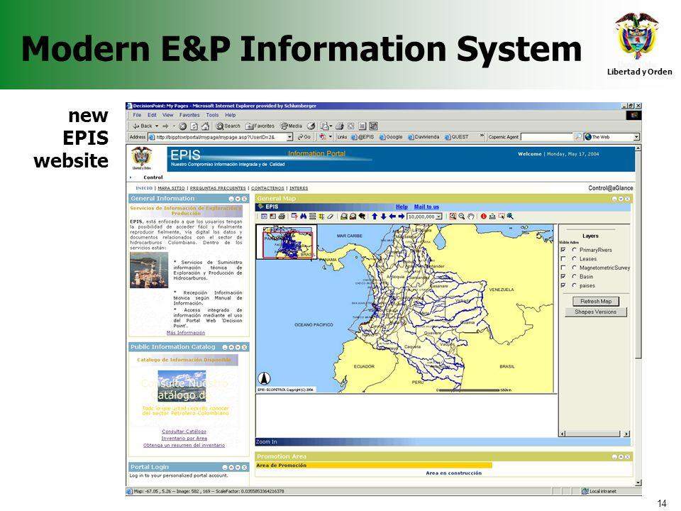 14 Libertad y Orden Agencia Nacional de Hidrocarburos Modern E&P Information System new EPIS website