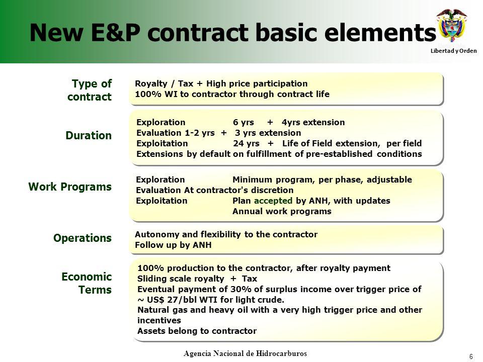 6 Libertad y Orden Agencia Nacional de Hidrocarburos New E&P contract basic elements 100% production to the contractor, after royalty payment Sliding