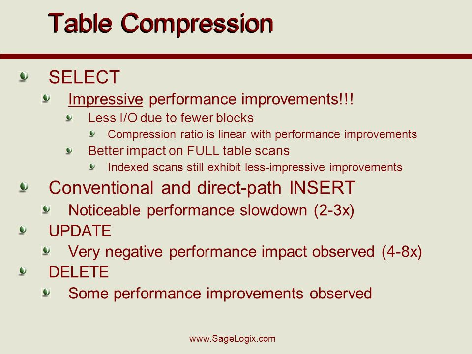 www.SageLogix.com Table Compression SELECT Impressive performance improvements!!! Less I/O due to fewer blocks Compression ratio is linear with perfor