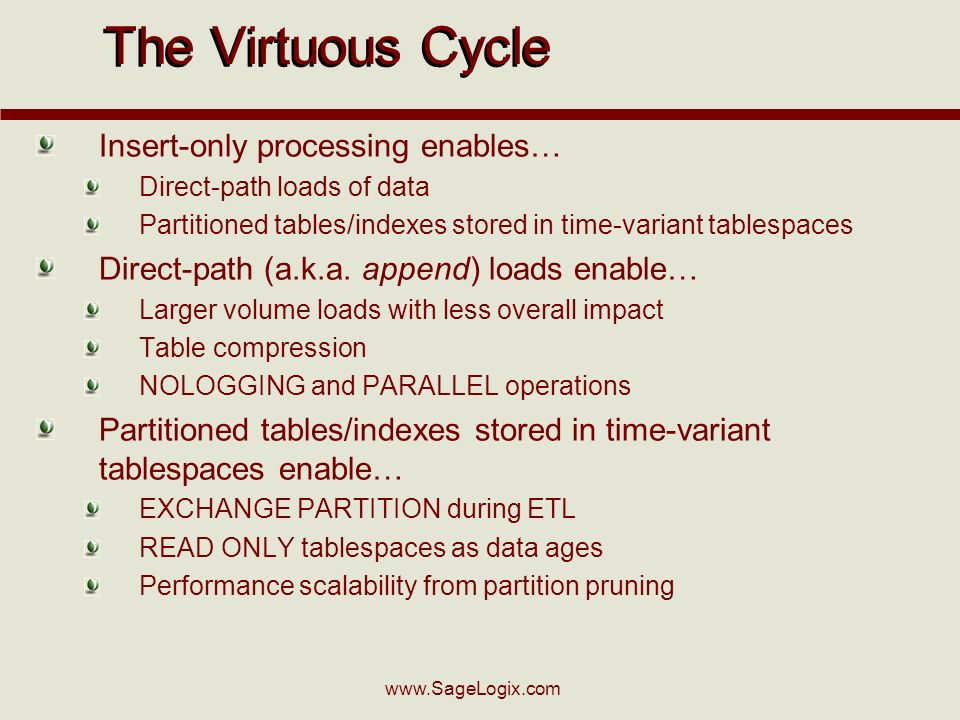 www.SageLogix.com Table Compression Storing repeated data values once in each block A symbol table of distinct data values created in each block The symbol table is stored as another table in the block Each column in a row in a block references back to an entry in the symbol table in the block Header & Tailer Table & Column Map ITL Symbol table Free Row data