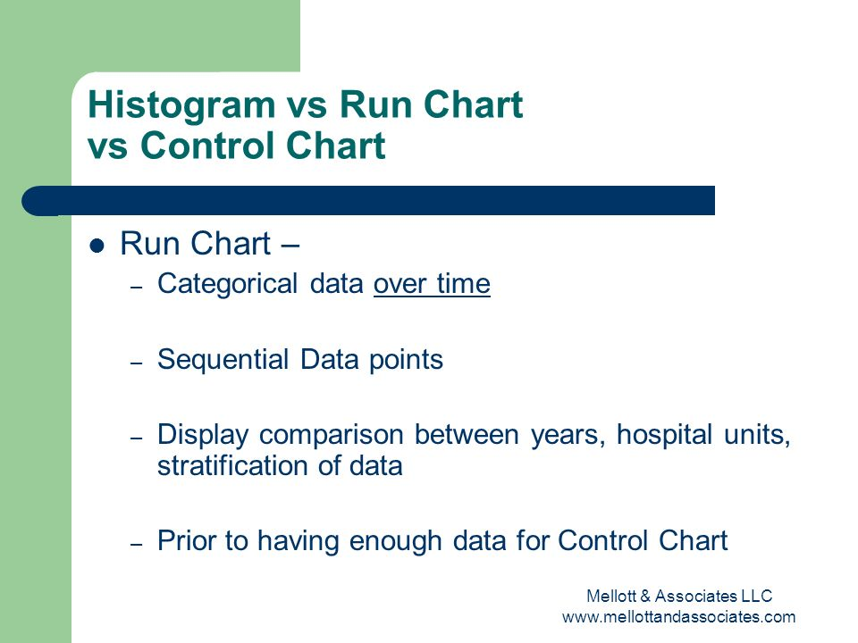 Mellott & Associates LLC www.mellottandassociates.com Histogram vs Run Chart vs Control Chart Run Chart – – Categorical data over time – Sequential Da