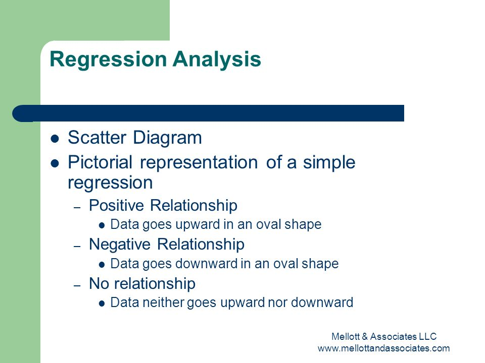 Mellott & Associates LLC www.mellottandassociates.com Regression Analysis Scatter Diagram Pictorial representation of a simple regression – Positive R