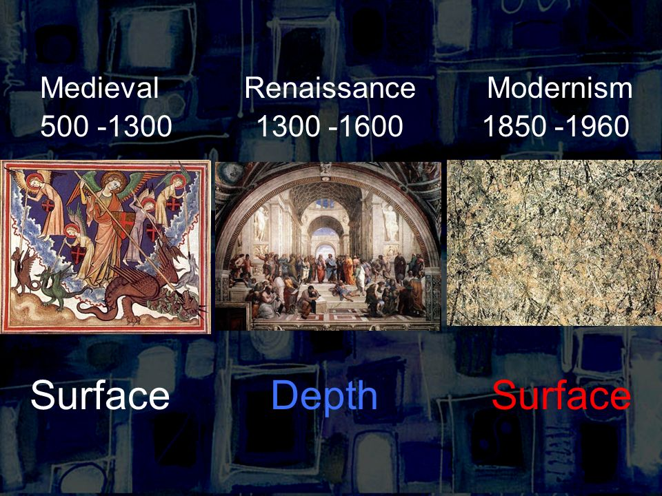 Surface Depth Surface MedievalRenaissanceModernism