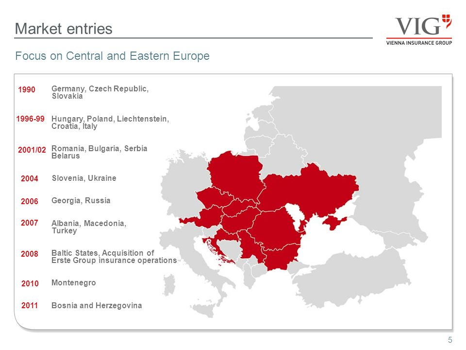 5 Market entries Focus on Central and Eastern Europe Germany, Czech Republic, Slovakia Hungary, Poland, Liechtenstein, Croatia, Italy Romania, Bulgaria, Serbia Belarus Slovenia, Ukraine Georgia, Russia Albania, Macedonia, Turkey Baltic States, Acquisition of Erste Group insurance operations Montenegro Bosnia and Herzegovina 1996-99 2001/02 2004 2006 2007 1990 2008 2010 2011
