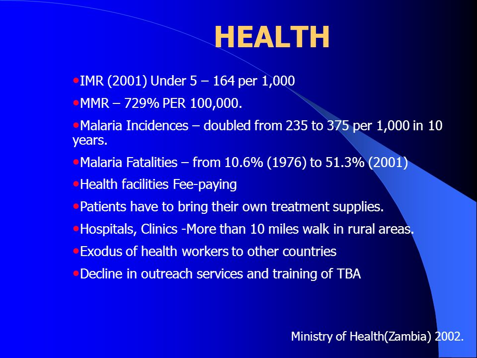 HEALTH IMR (2001) Under 5 – 164 per 1,000 MMR – 729% PER 100,000. Malaria Incidences – doubled from 235 to 375 per 1,000 in 10 years. Malaria Fataliti