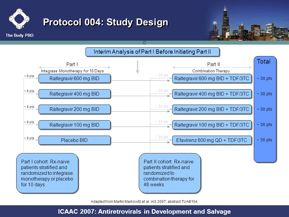 The Body PRO ICAAC 2007: Antiretrovirals in Development and Salvage DUET: Conclusions In treatment-experienced patients, including those with NNRTI re