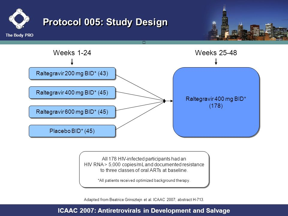 The Body PRO ICAAC 2007: Antiretrovirals in Development and Salvage Protocol 004: Study Design Interim Analysis of Part I Before Initiating Part II Raltegravir 600 mg BID Raltegravir 400 mg BID Raltegravir 200 mg BID Raltegravir 100 mg BID Placebo BID Part I cohort: Rx-naive patients stratified and randomized to integrase monotherapy or placebo for 10 days Integrase Monotherapy for 10 Days Part II cohort: Rx-naive patients stratified and randomized to combination therapy for 48 weeks ~ 30 pts Combination Therapy Total ~ 38 pts Part IPart II ~ 8 pts Raltegravir 600 mg BID + TDF/3TC Raltegravir 400 mg BID + TDF/3TC Raltegravir 200 mg BID + TDF/3TC Raltegravir 100 mg BID + TDF/3TC Efavirenz 600 mg QD + TDF/3TC Adapted from Martin Markowitz et al.