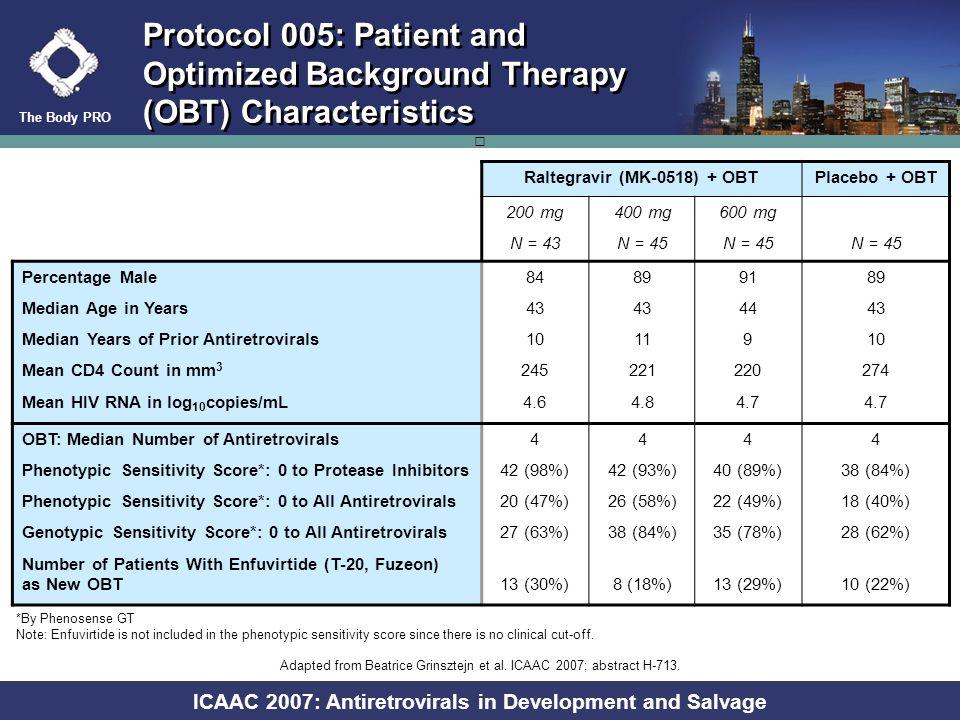 The Body PRO ICAAC 2007: Antiretrovirals in Development and Salvage Protocol 005: Study Design Raltegravir 200 mg BID* (43) Raltegravir 400 mg BID* (4