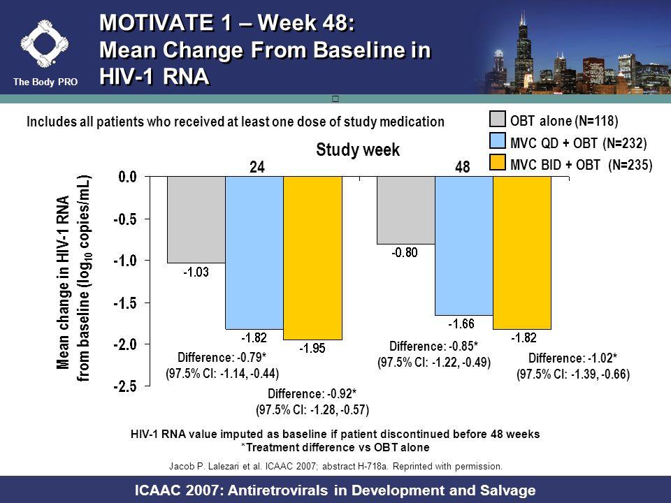 The Body PRO ICAAC 2007: Antiretrovirals in Development and Salvage Randomization 1:2:2 N=601 MOTIVATE 1: Trial Design OBT* + maraviroc (150 mg BID) O