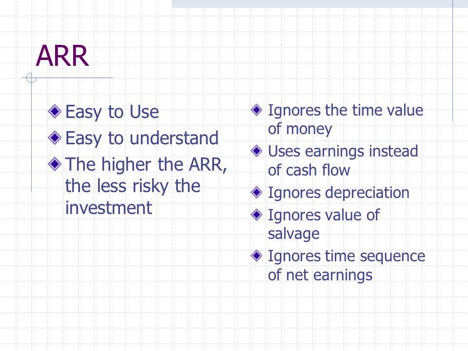 ARR Easy to Use Easy to understand The higher the ARR, the less risky the investment Ignores the time value of money Uses earnings instead of cash flow Ignores depreciation Ignores value of salvage Ignores time sequence of net earnings