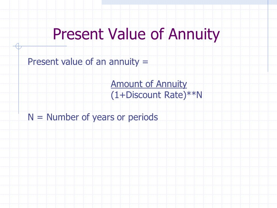 Present Value of Annuity Present value of an annuity = Amount of Annuity (1+Discount Rate)**N N = Number of years or periods