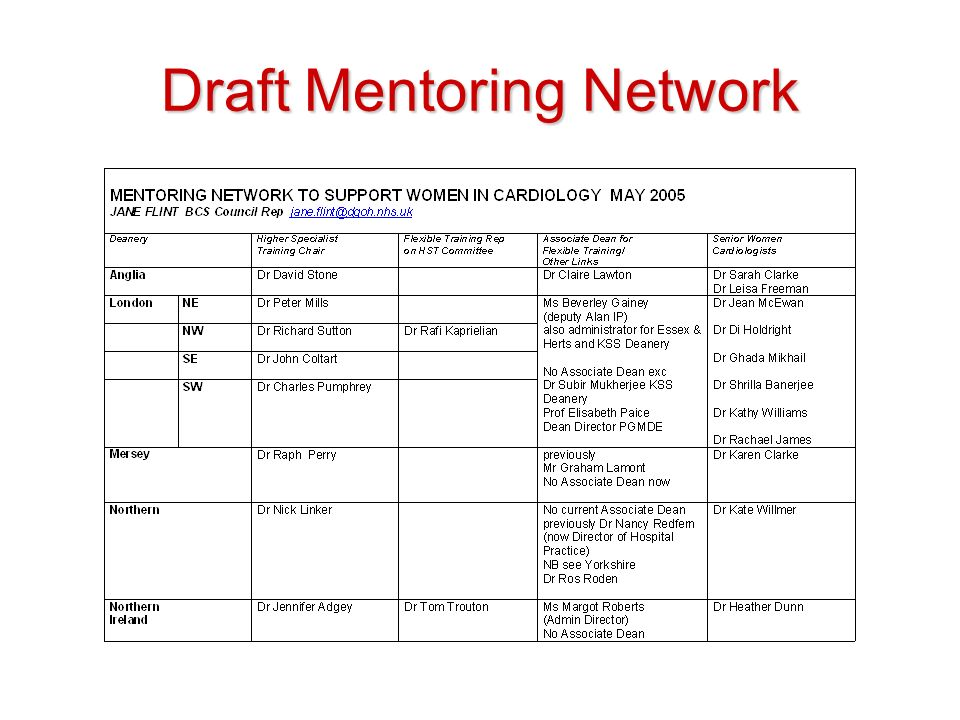 Draft Mentoring Network