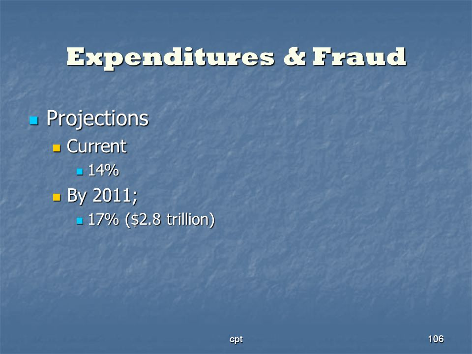 cpt106 Expenditures & Fraud Projections Projections Current Current 14% 14% By 2011; By 2011; 17% ($2.8 trillion) 17% ($2.8 trillion)