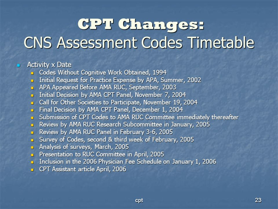 cpt23 CPT Changes: CNS Assessment Codes Timetable CPT Changes: CNS Assessment Codes Timetable Activity x Date Activity x Date Codes Without Cognitive
