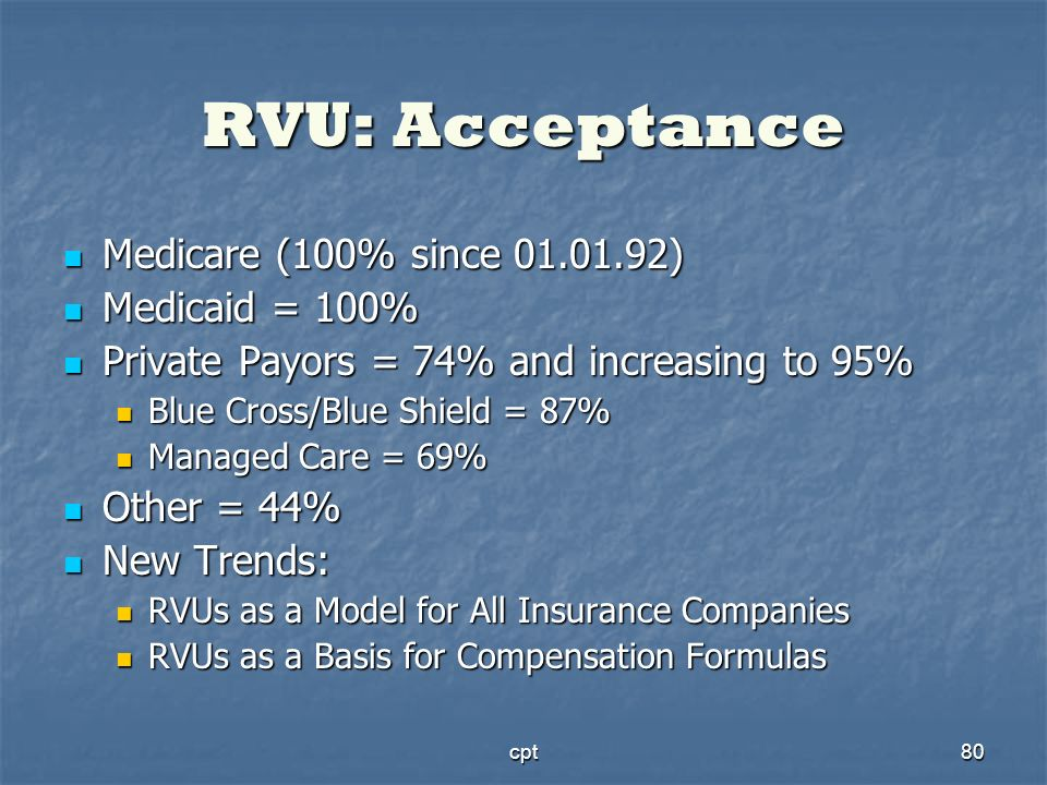 cpt80 RVU: Acceptance Medicare (100% since 01.01.92) Medicare (100% since 01.01.92) Medicaid = 100% Medicaid = 100% Private Payors = 74% and increasin