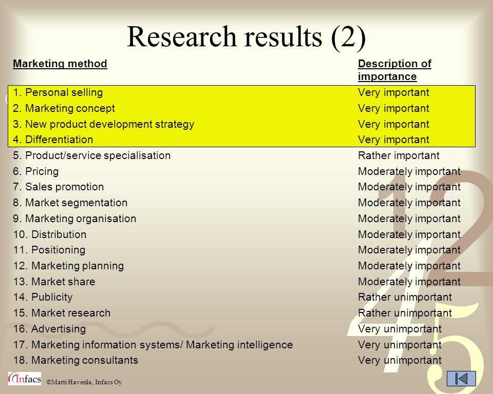 ©Matti Haverila, Infacs Oy Research results (2) Marketing methodDescription of importance 1. Personal sellingVery important 2. Marketing conceptVery i