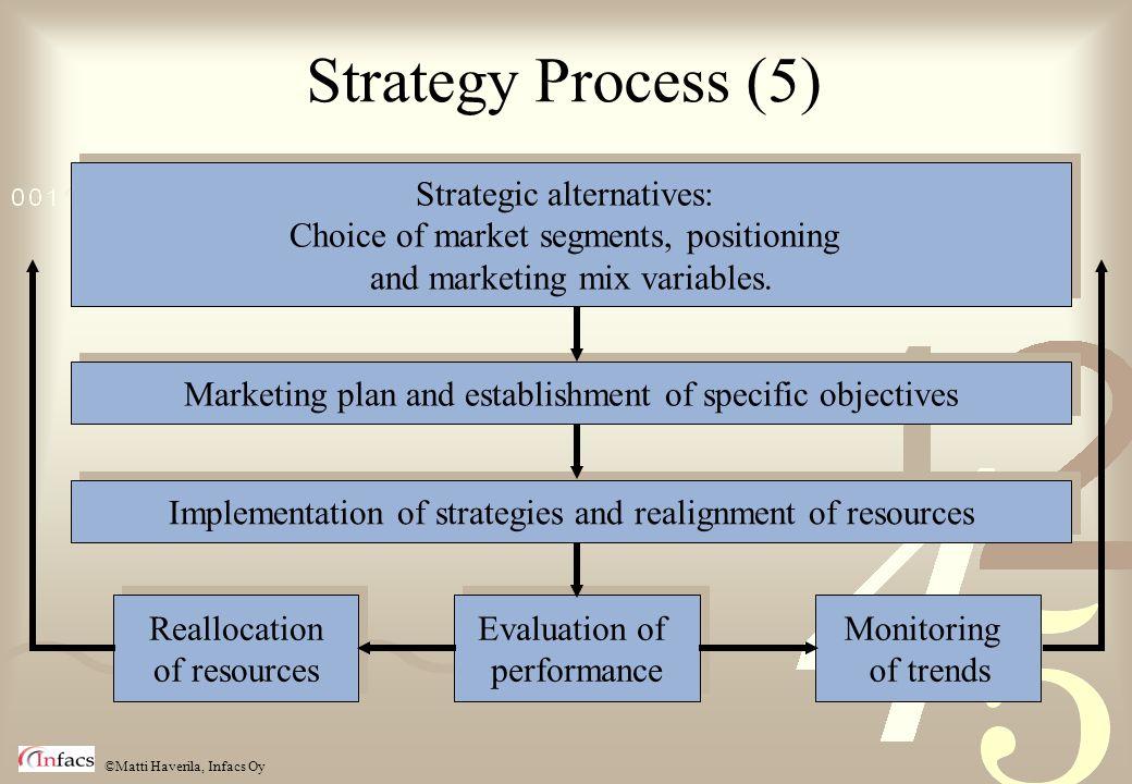©Matti Haverila, Infacs Oy Marketing plan and establishment of specific objectives Strategic alternatives: Choice of market segments, positioning and