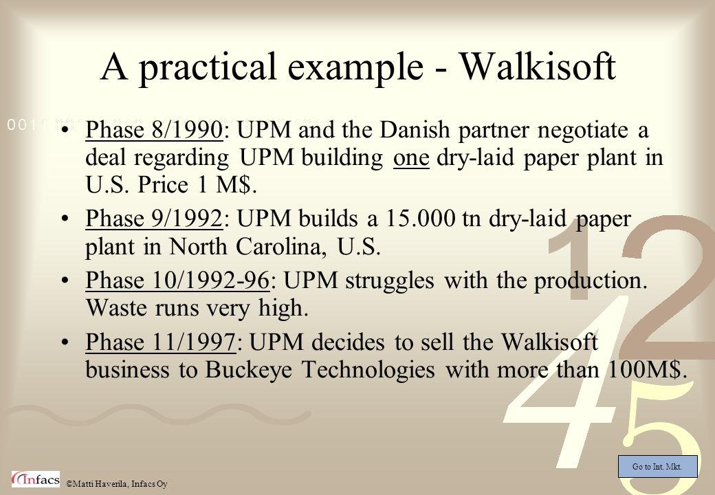 ©Matti Haverila, Infacs Oy A practical example - Walkisoft Phase 8/1990: UPM and the Danish partner negotiate a deal regarding UPM building one dry-la