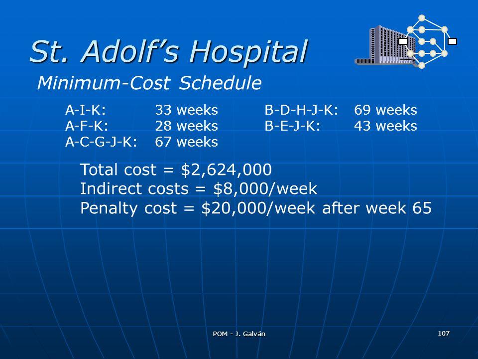 St. Adolfs Hospital Minimum-Cost Schedule A-I-K:33 weeksB-D-H-J-K:69 weeks A-F-K:28 weeksB-E-J-K:43 weeks A-C-G-J-K:67 weeks Total cost = $2,624,000 I