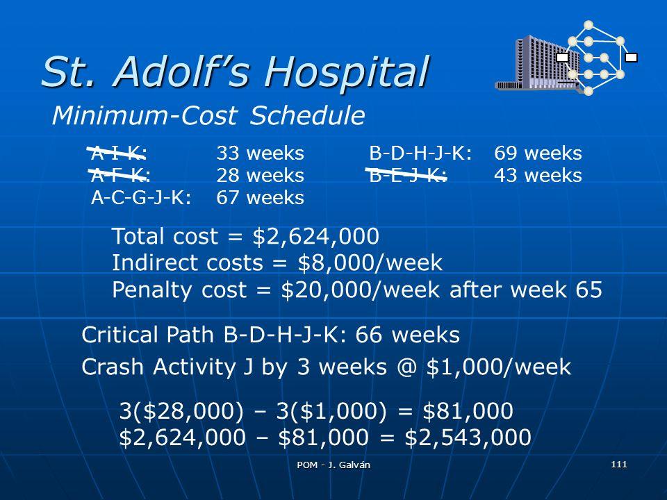 St. Adolfs Hospital A-I-K:33 weeksB-D-H-J-K:69 weeks A-F-K:28 weeksB-E-J-K:43 weeks A-C-G-J-K:67 weeks Total cost = $2,624,000 Indirect costs = $8,000