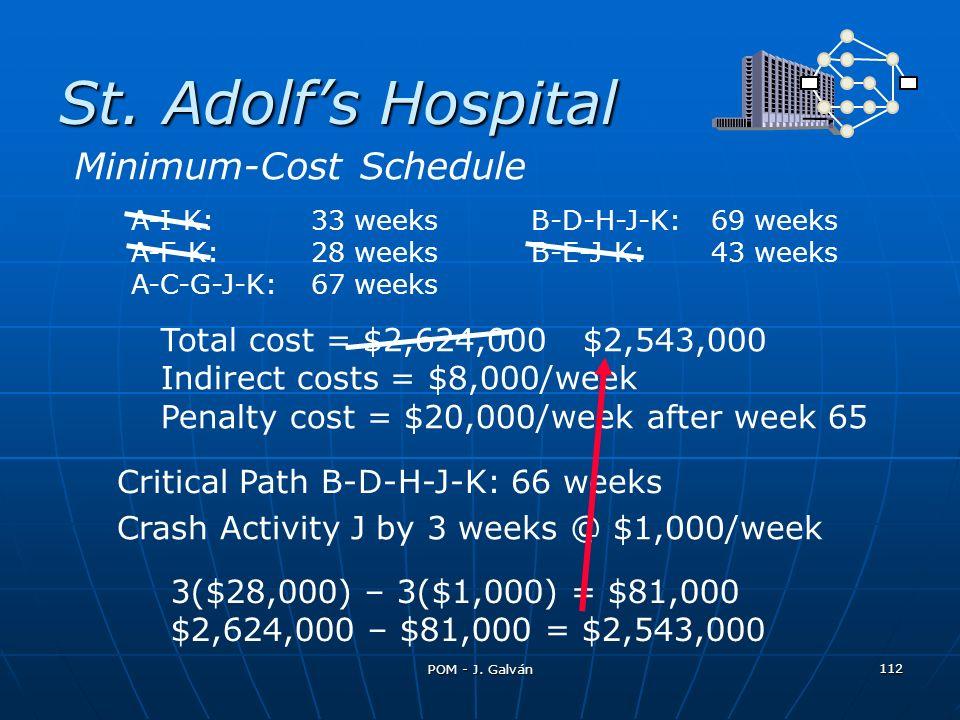 St. Adolfs Hospital A-I-K:33 weeksB-D-H-J-K:69 weeks A-F-K:28 weeksB-E-J-K:43 weeks A-C-G-J-K:67 weeks Total cost = $2,624,000 $2,543,000 Indirect cos