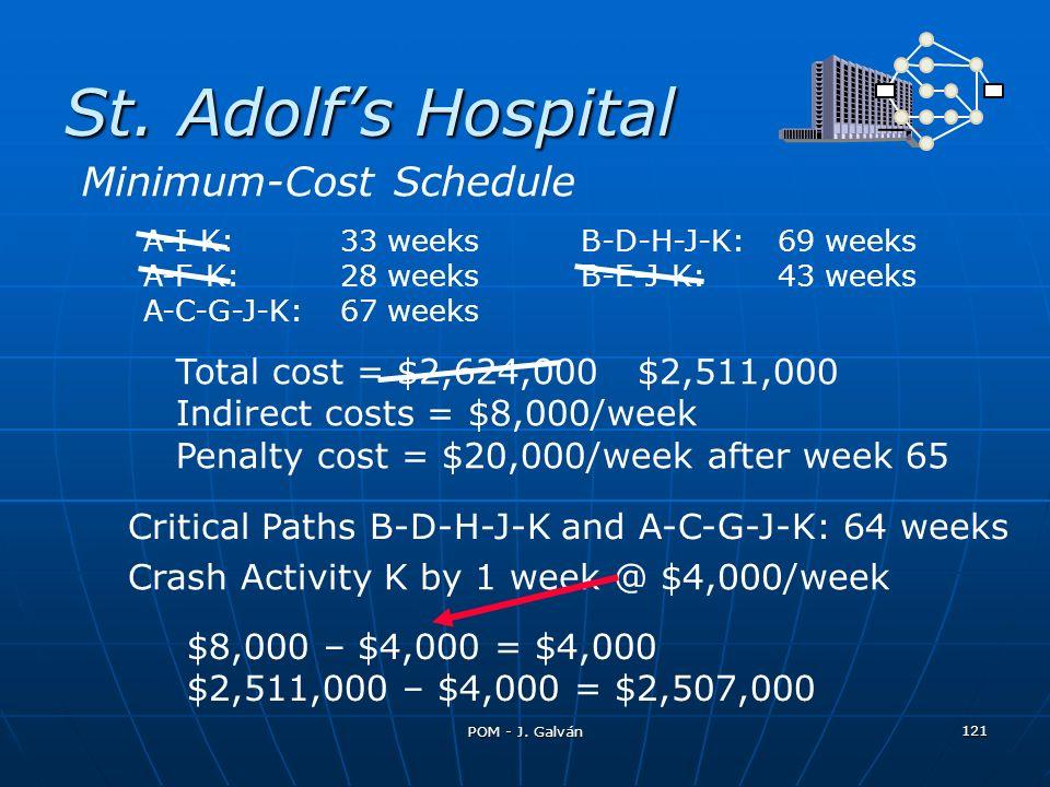 St. Adolfs Hospital A-I-K:33 weeksB-D-H-J-K:69 weeks A-F-K:28 weeksB-E-J-K:43 weeks A-C-G-J-K:67 weeks Total cost = $2,624,000 $2,511,000 Indirect cos