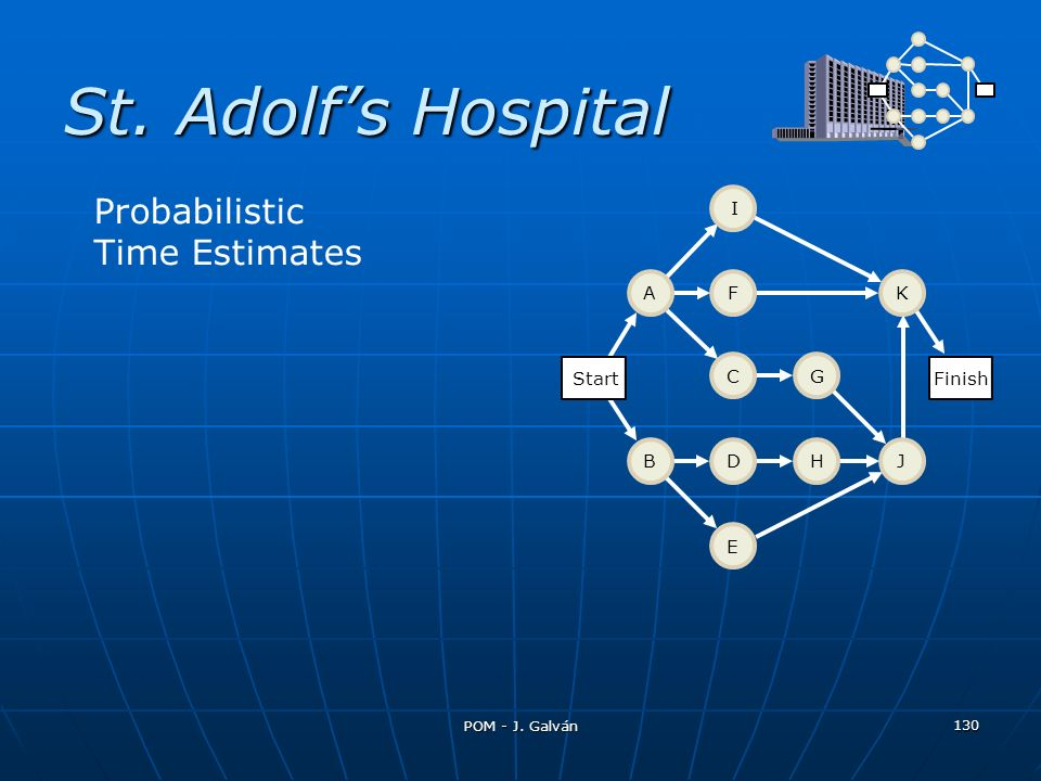 St. Adolfs Hospital AF I CG Finish D E HBJ K Start Probabilistic Time Estimates 130 POM - J. Galván