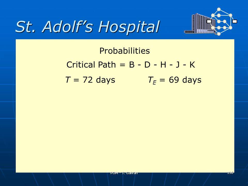 St. Adolfs Hospital Probabilities Critical Path = B - D - H - J - K T = 72 days T E = 69 days 136 POM - J. Galván
