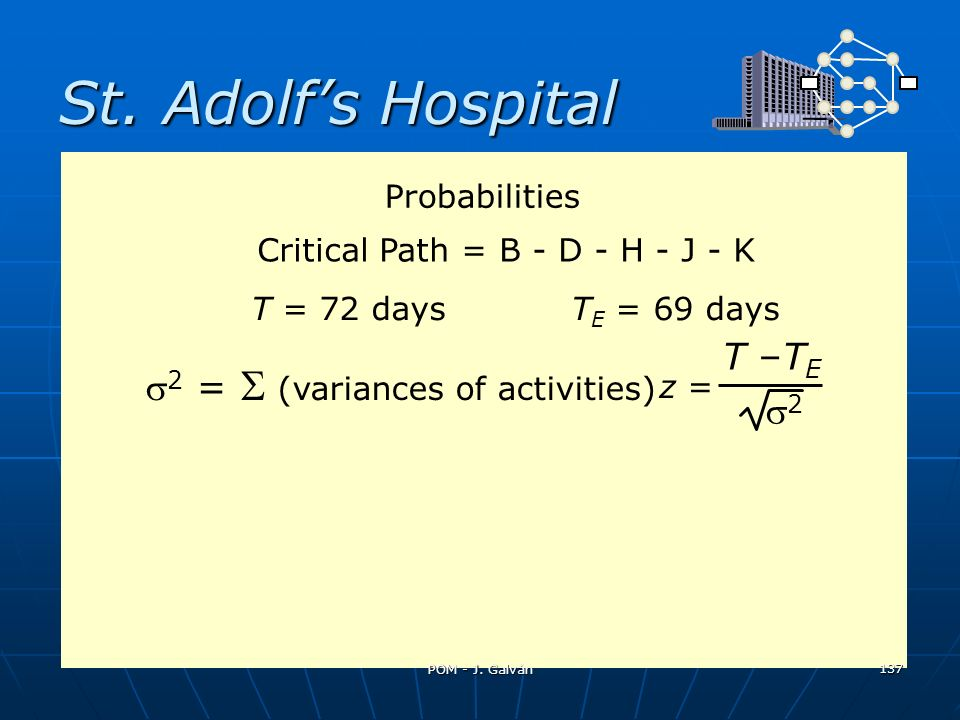 St. Adolfs Hospital 2 = (variances of activities) z = T –T E 2 Probabilities Critical Path = B - D - H - J - K T = 72 days T E = 69 days 137 POM - J.