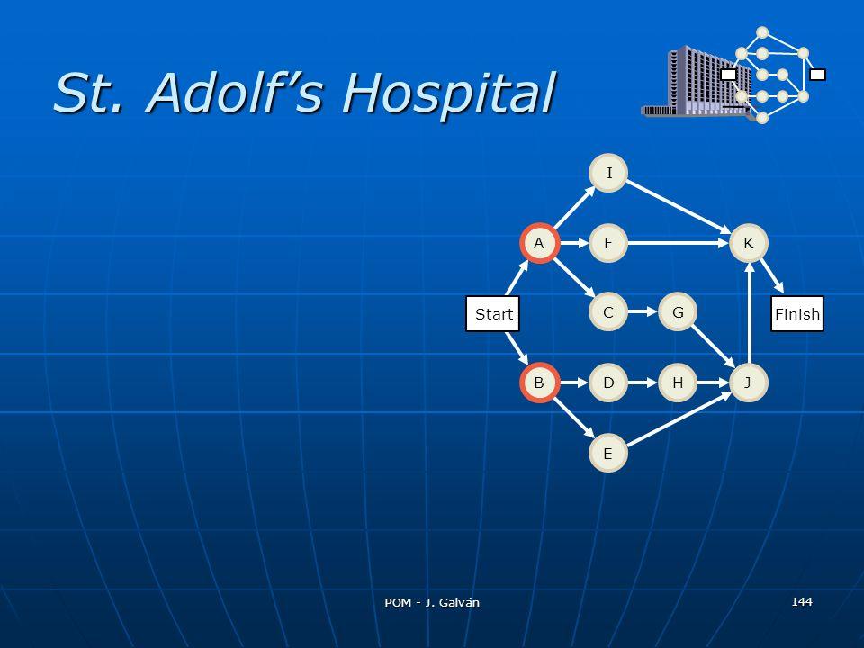 St. Adolfs Hospital AF I CG Finish D E HBJ K Start 144 POM - J. Galván