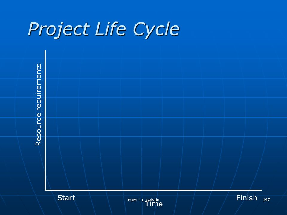 Project Life Cycle StartFinish Resource requirements Time 147 POM - J. Galván