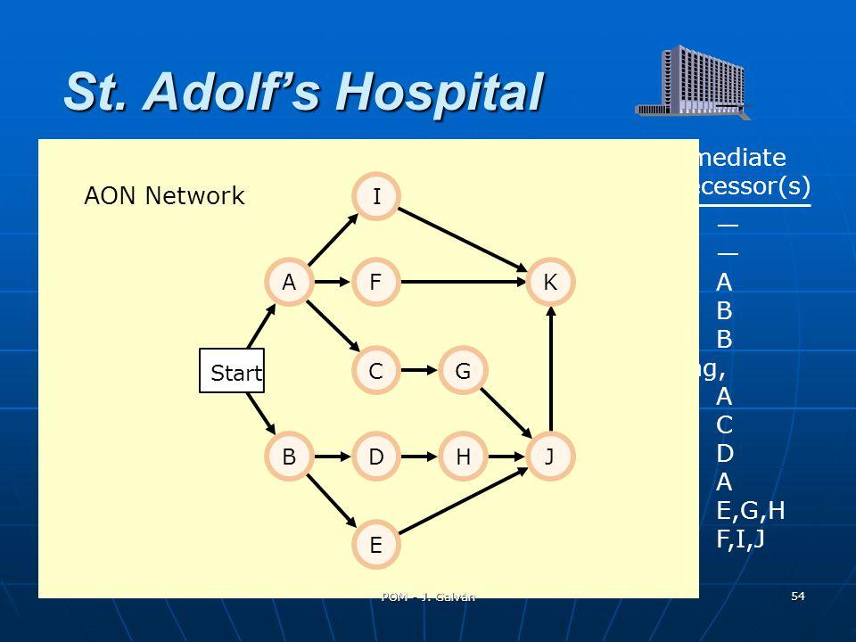 Immediate ActivityDescriptionPredecessor(s) ASelect administrative and medical staff. BSelect site and do site survey. CSelect equipment.A DPrepare fi
