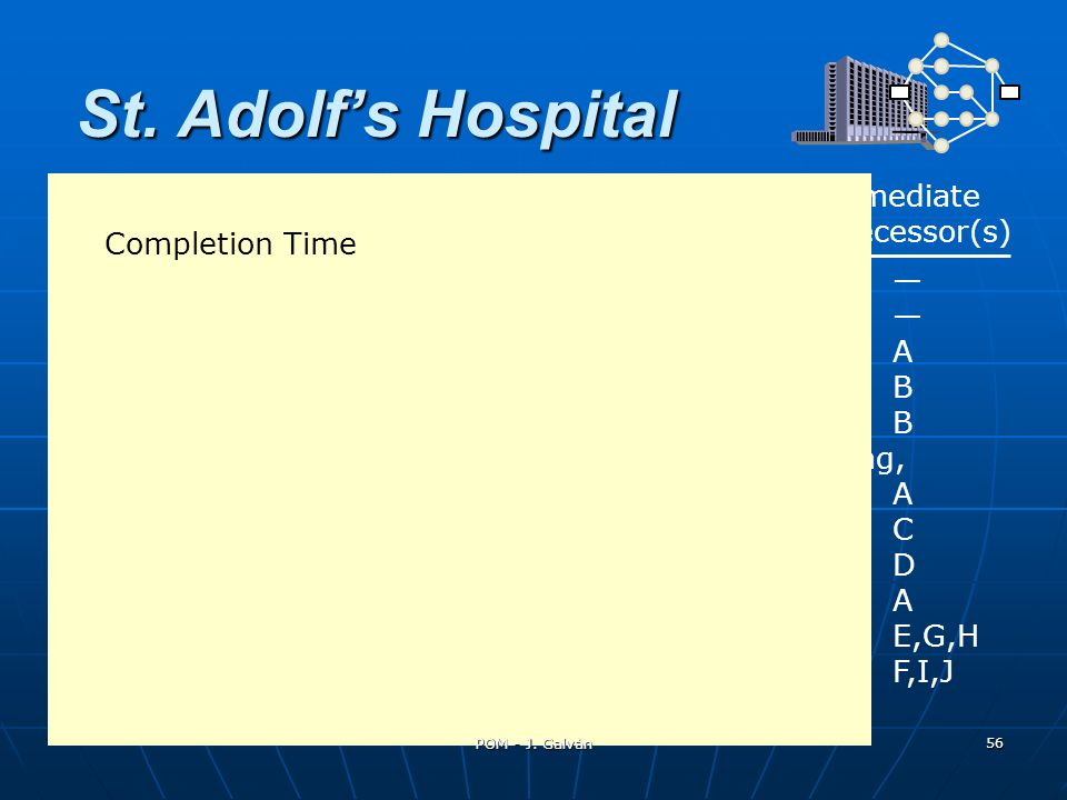 St. Adolfs Hospital Immediate ActivityDescriptionPredecessor(s) ASelect administrative and medical staff. BSelect site and do site survey. CSelect equ