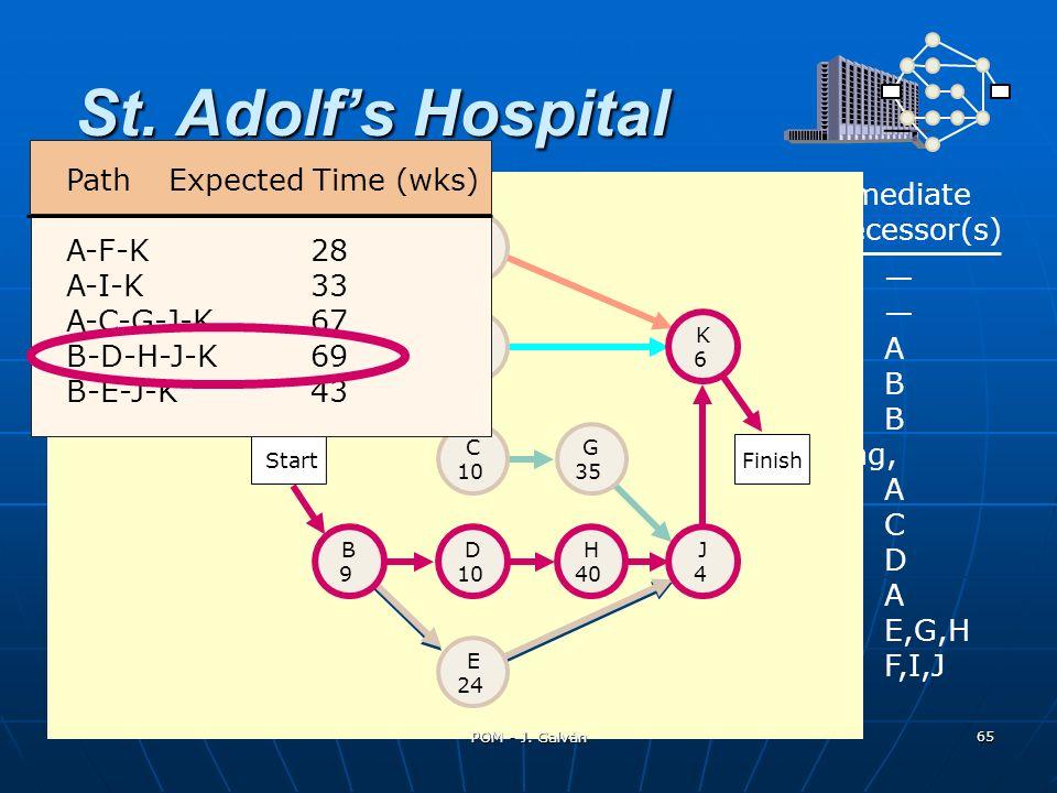 St. Adolfs Hospital Immediate ActivityDescriptionPredecessor(s) ASelect administrative and medical staff. BSelect site and do site survey. CSelect equ