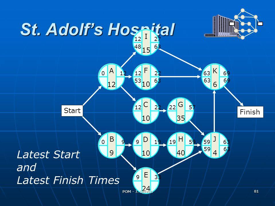 St. Adolfs Hospital A 12 K6K6 C 10 G 35 J4J4 H 40 B9B9 D 10 E 24 0 12 I 15 F 10 12 27 12 22 63 69 22 57 59 6319 59 9 33 0 9 9 19 12 22 48 63 53 63 63