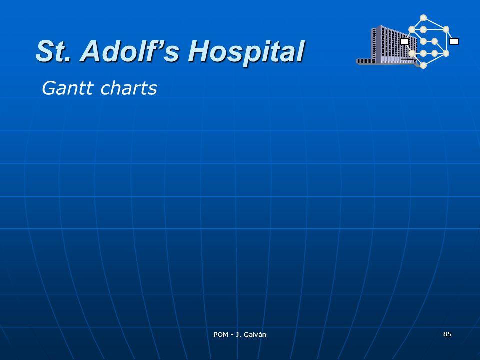 St. Adolfs Hospital Gantt charts 85 POM - J. Galván