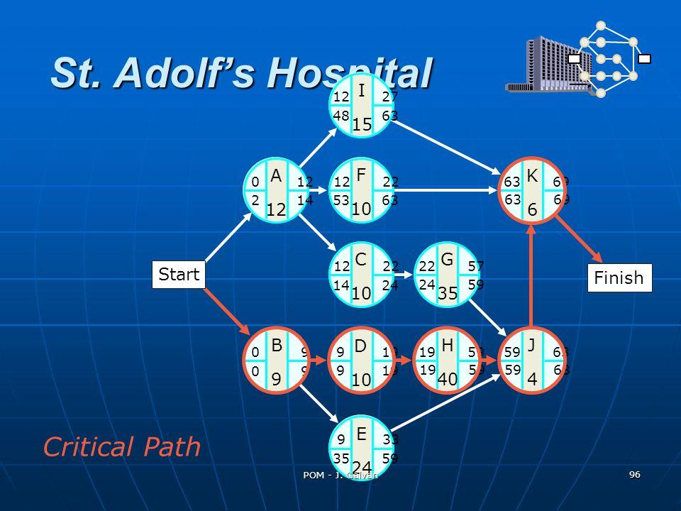 St. Adolfs Hospital C 10 G 35 E 24 I 15 F 10 12 27 12 22 22 57 9 33 12 22 48 63 53 63 14 24 24 59 35 59 B9B9 0 9 D 10 9 19 H 40 19 59 J4J4 59 63 K6K6