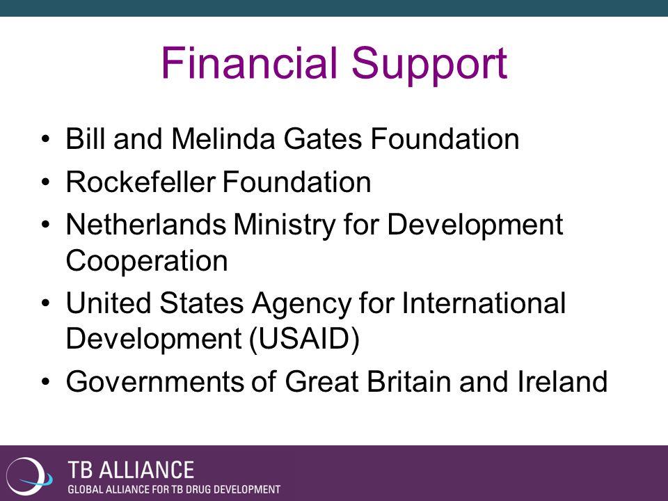 Financial Support Bill and Melinda Gates Foundation Rockefeller Foundation Netherlands Ministry for Development Cooperation United States Agency for I