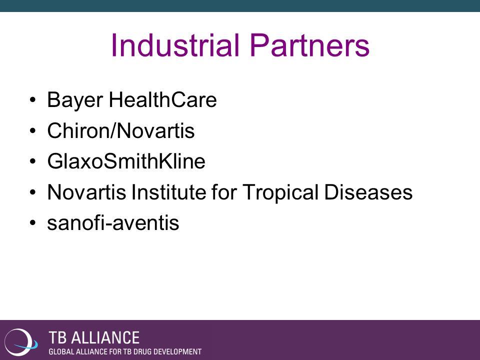 Industrial Partners Bayer HealthCare Chiron/Novartis GlaxoSmithKline Novartis Institute for Tropical Diseases sanofi-aventis